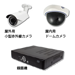 HD-SDI 防犯カメラシステム